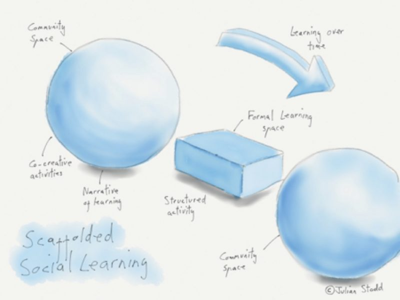 Scaffolded E-learning-Julian Stodd