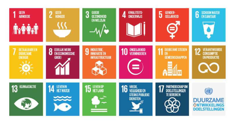 Wordt jouw organisatie de nieuwe SDG VOICE 2018?