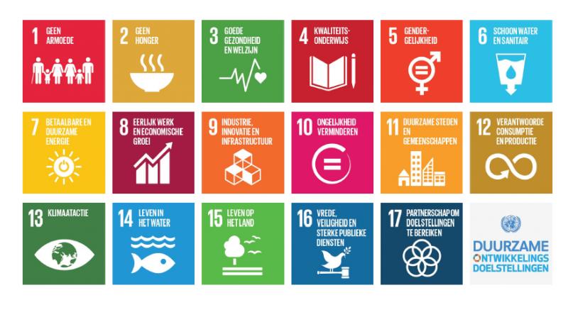 Foto: SDGs